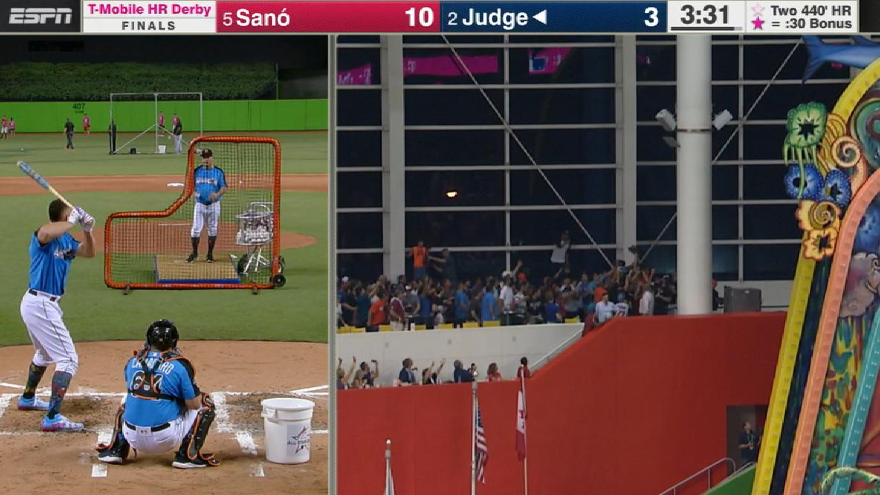 Judge wins Home Run Derby