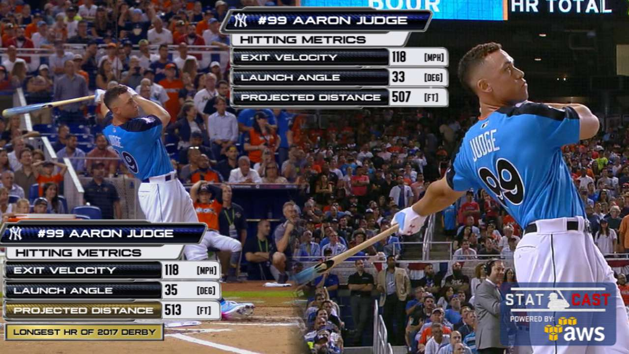 Statcast takeaways from Home Run Derby