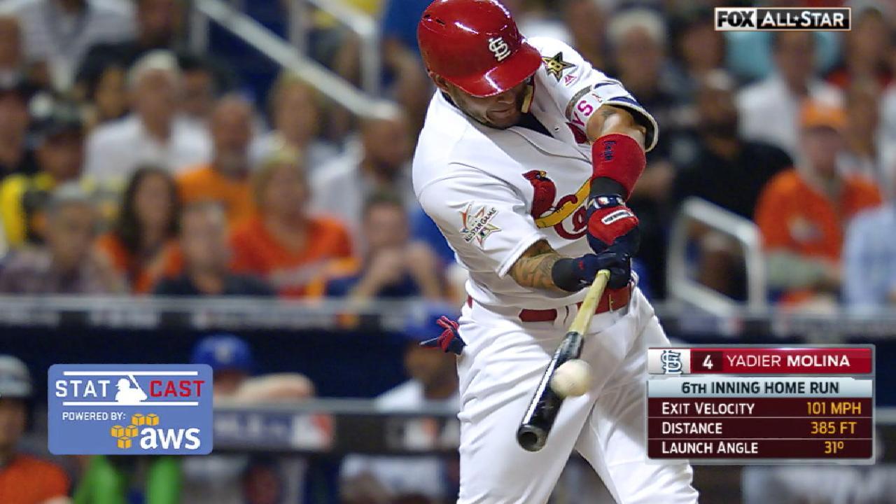 Statcast: Molina's solo homer