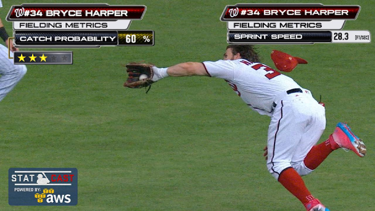 Statcast: Harper's lunging catch
