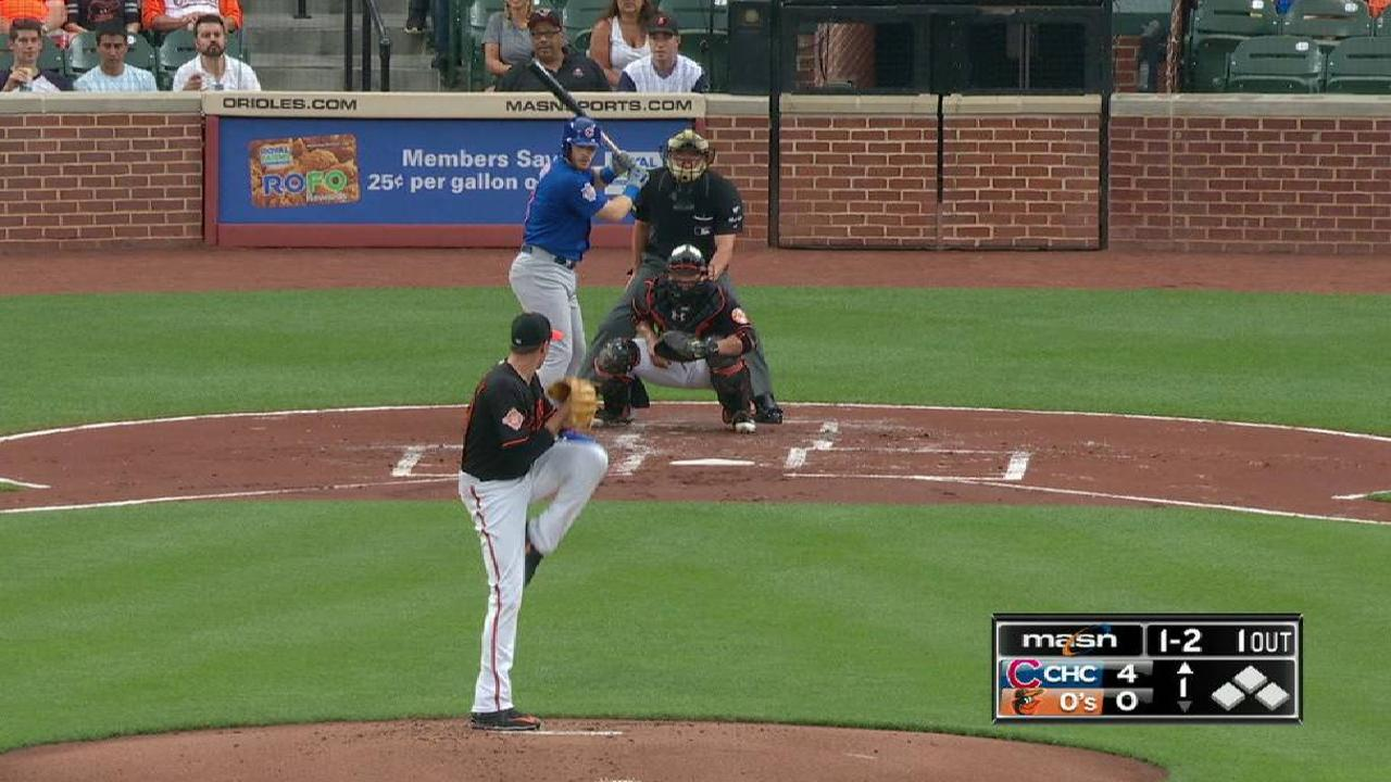 Gausman comes out flat to start 2nd half