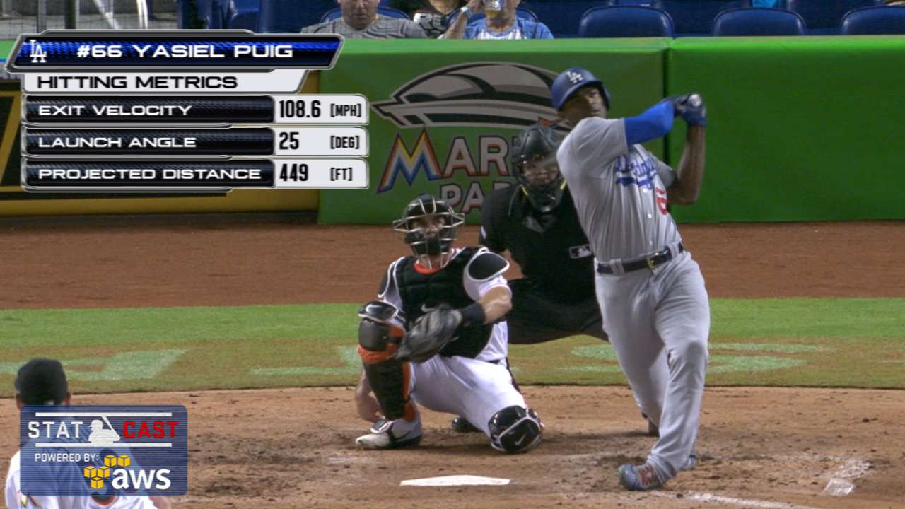 Statcast: Puig's 449-foot homer