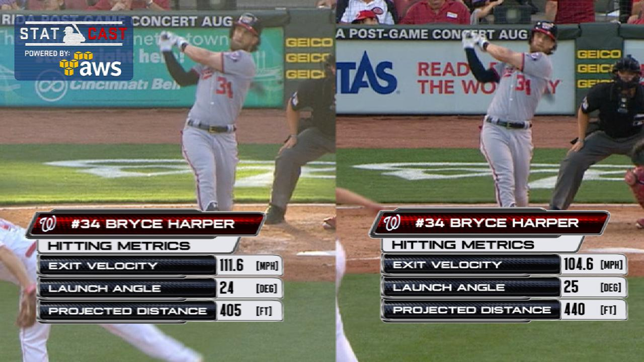 Statcast: Harper's two home runs