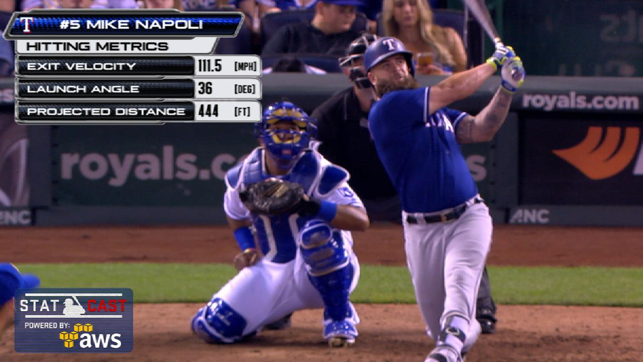 Napoli's pinch-hit jack lifts Rangers over KC
