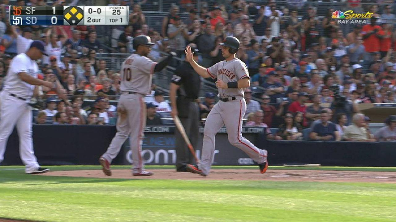 Giants fall to walk-off in Bumgarner's return