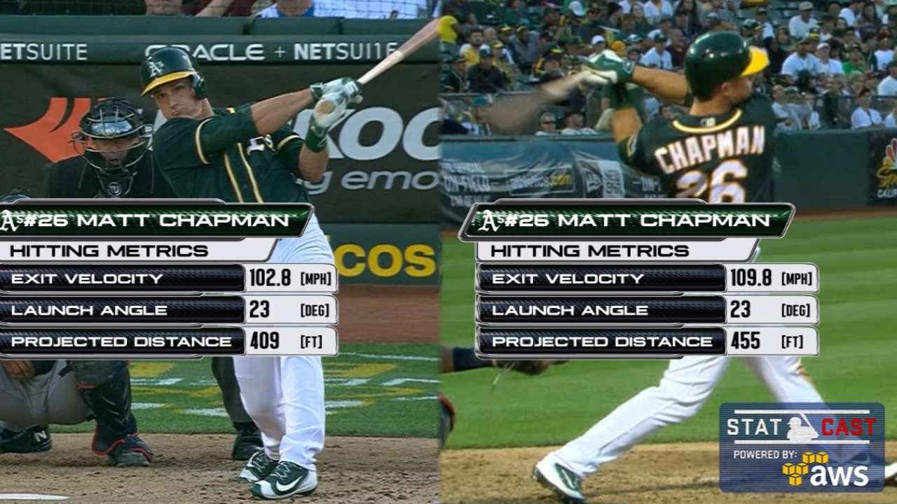 Statcast of the Day: Chapman powers pair