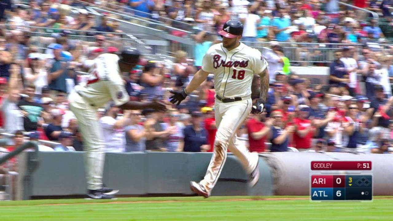 For Braves, reaching .500 just the beginning