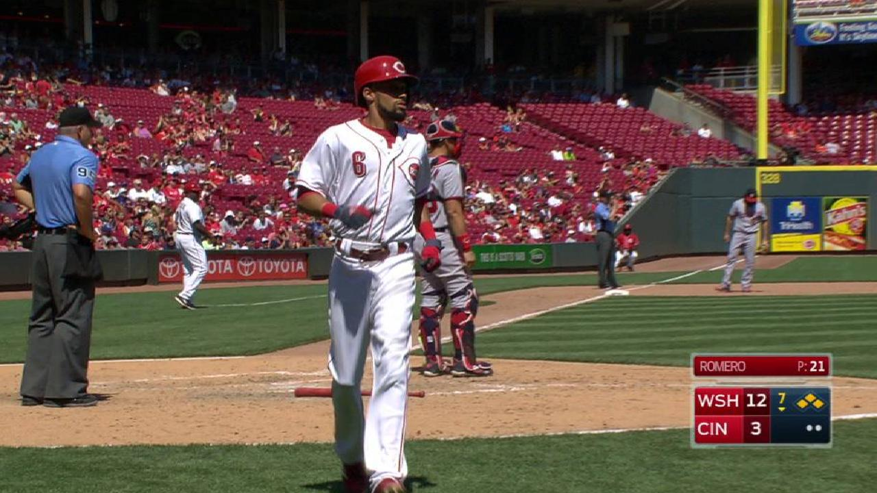 Reds can't recover after allowing HRs in loss