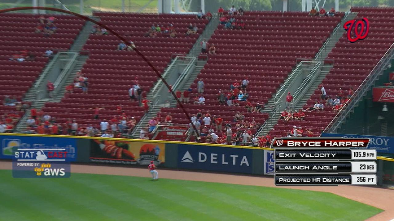 Statcast: Nats go back-to-back