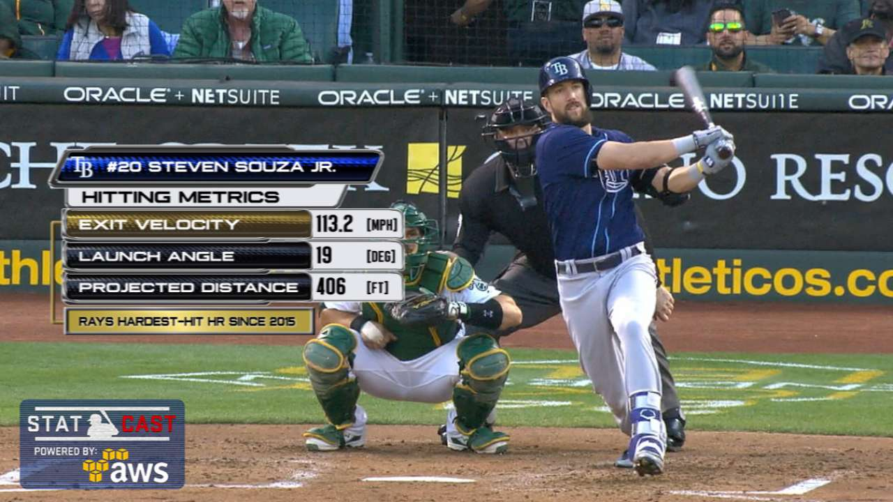 Statcast: Souza launches homer