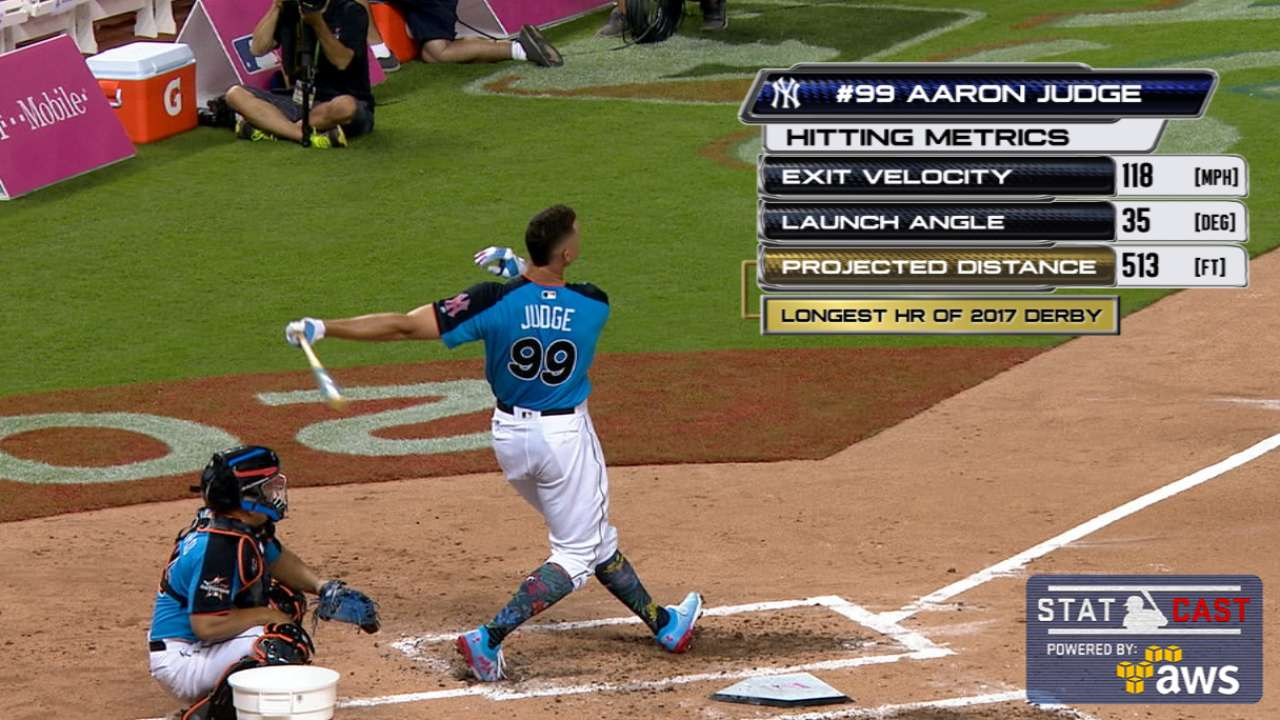 Statcast: Judge's 513-foot jack