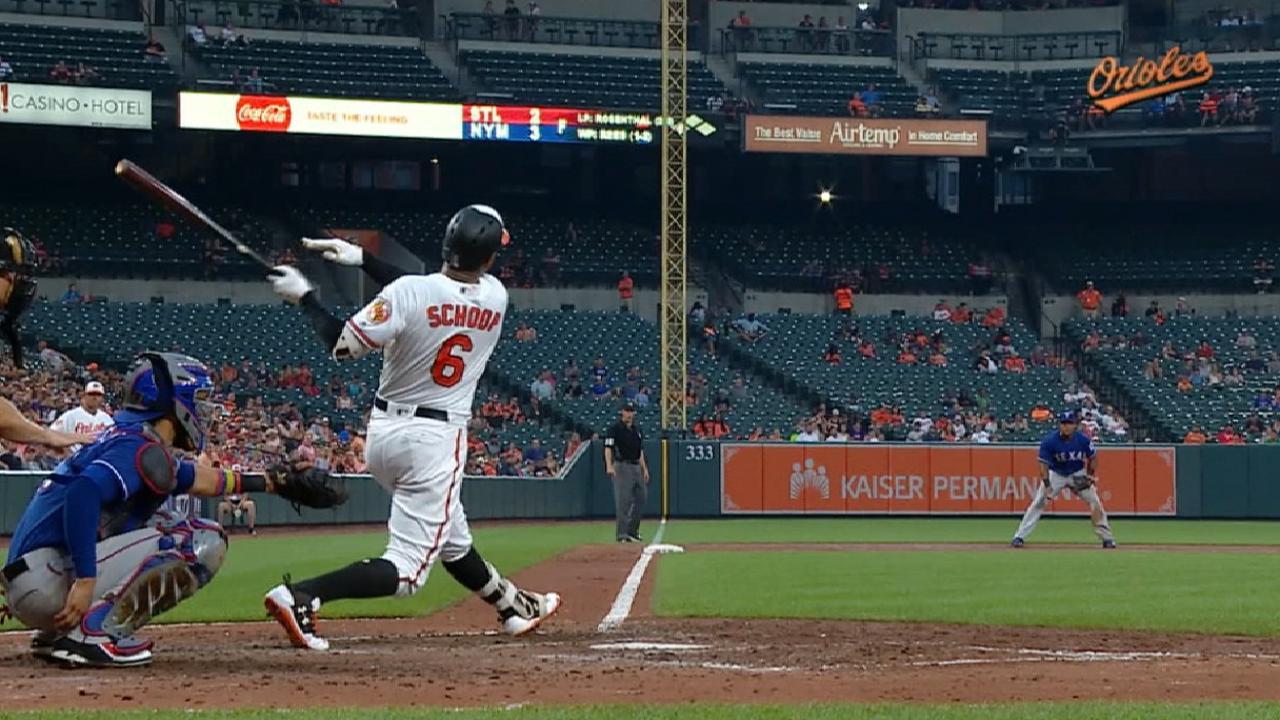 Orioles pegan cuatro jonrones en triunfo sobre Rangers
