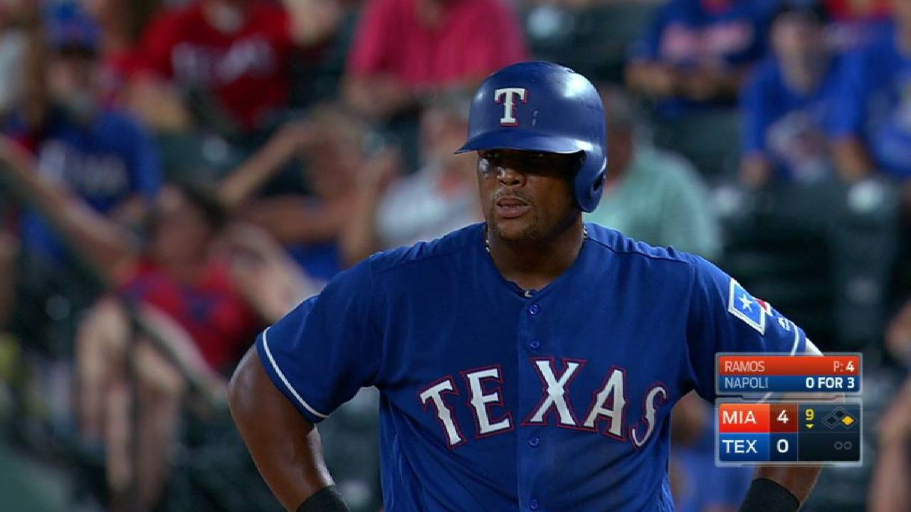 Rangers lacking consistency at the plate
