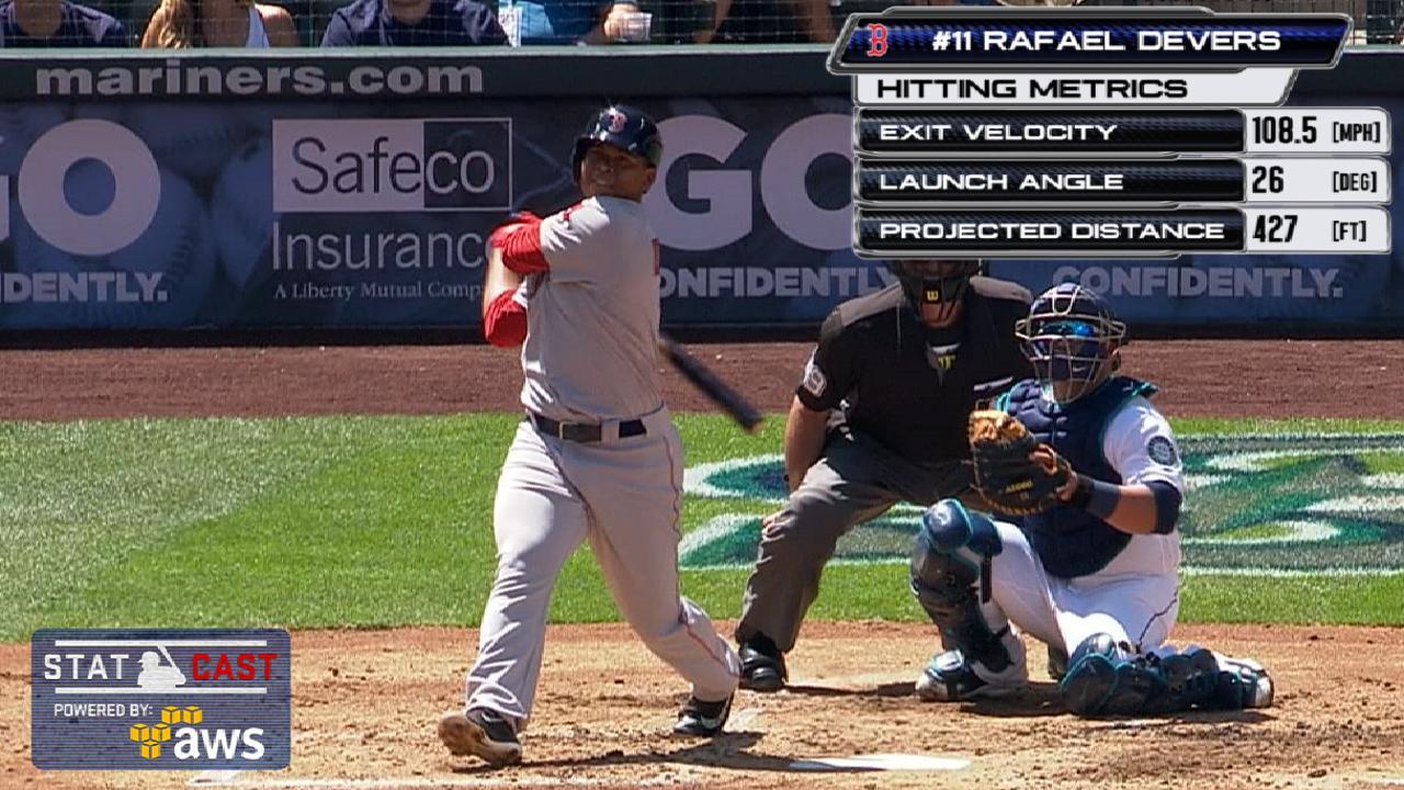 Statcast: Devers' first MLB HR