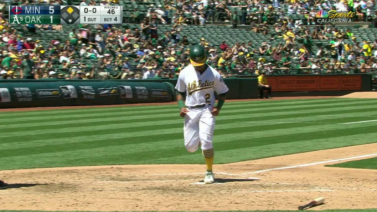 Alonso's RBI double