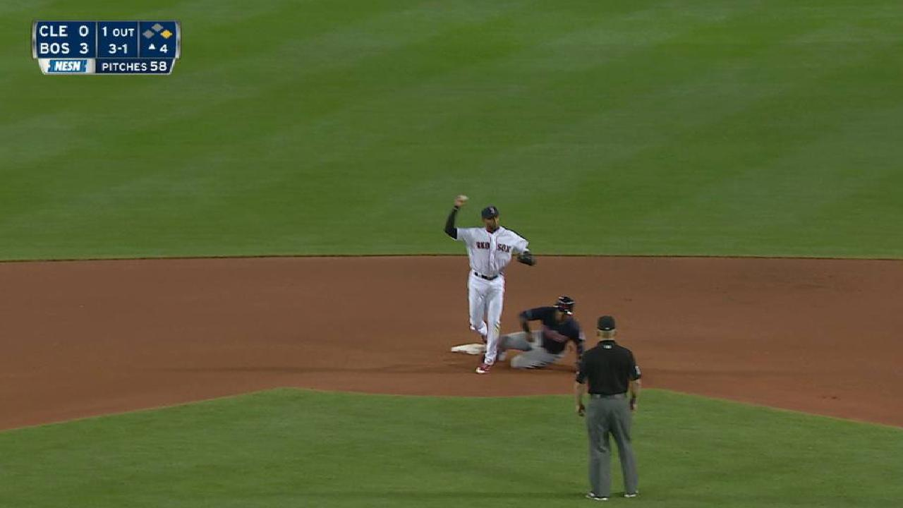 Devers starts a double play