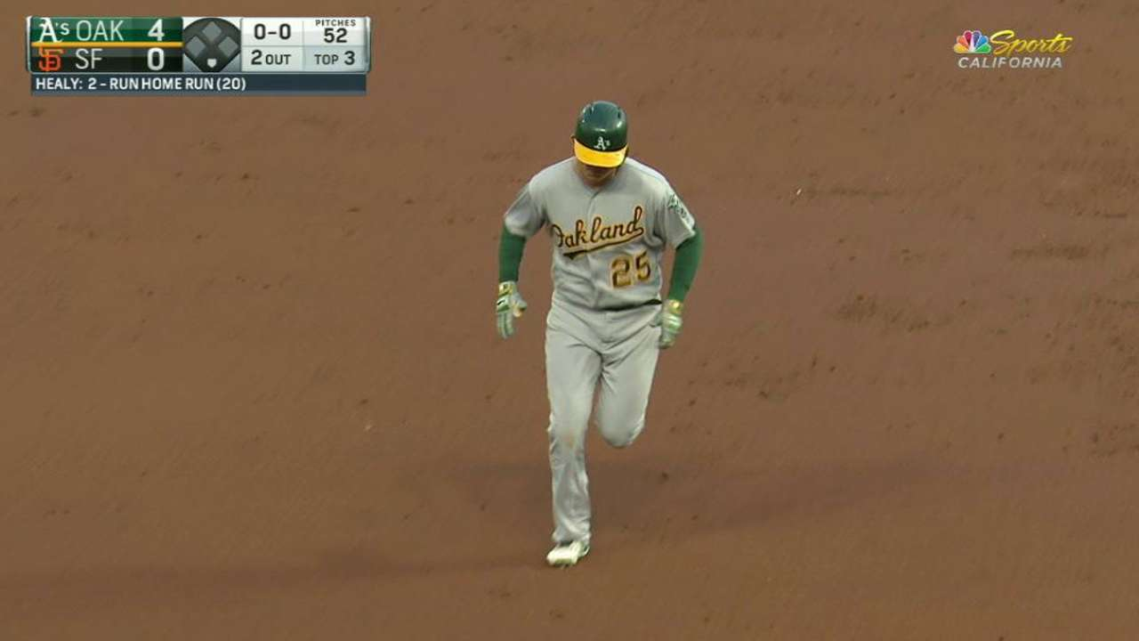 A's back strong start from Gossett to top Giants