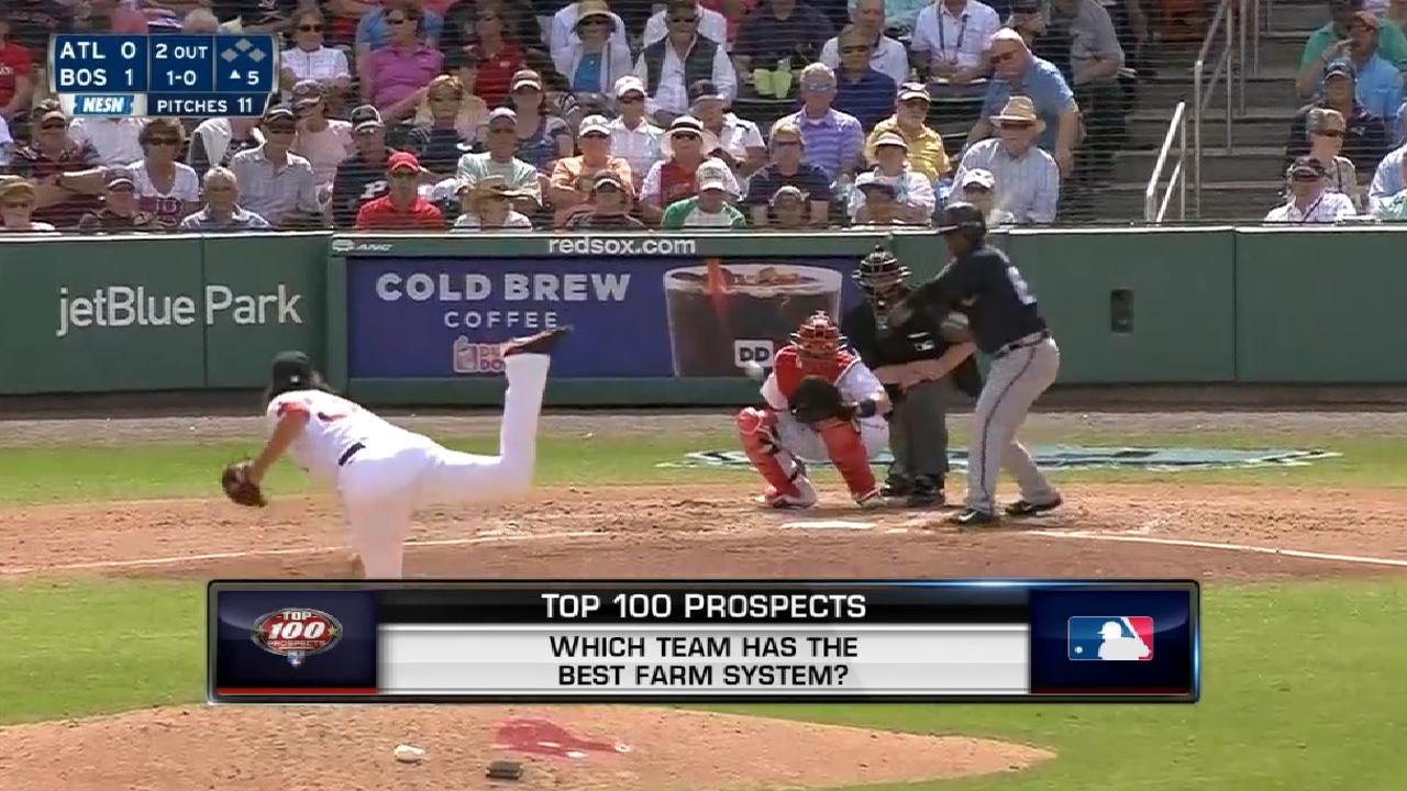 MLB Central on top prospects
