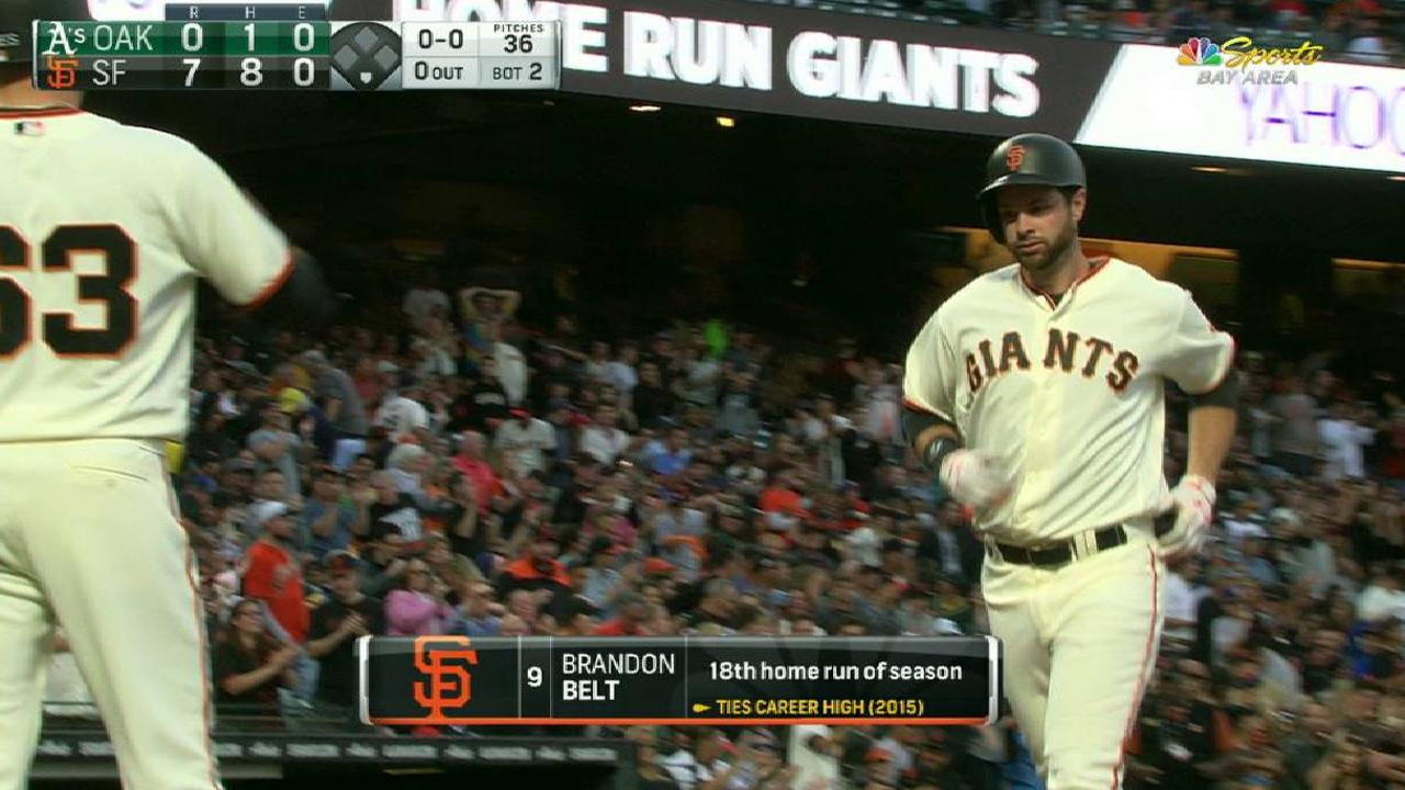 Belt's two-run home run