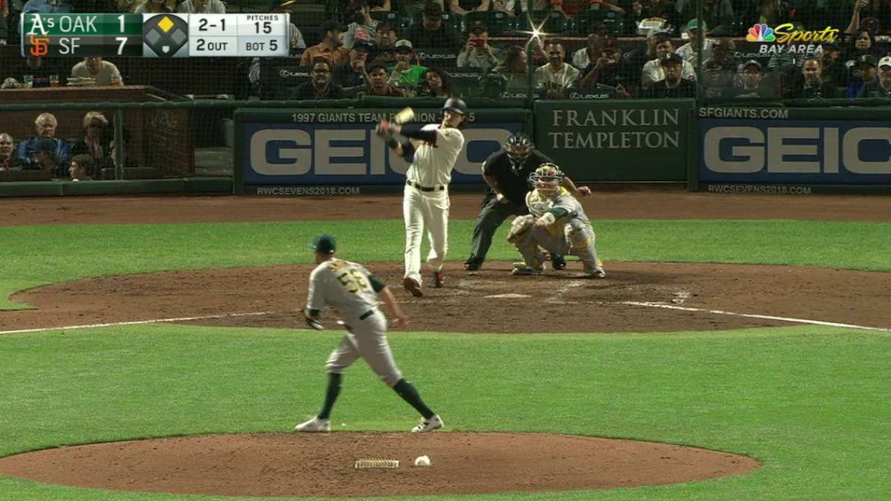 Parker's RBI double to right