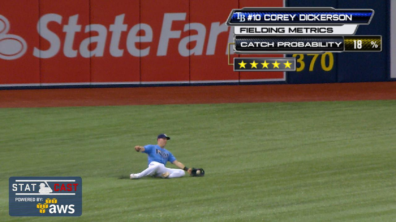 Statcast: Dickerson's nice grab