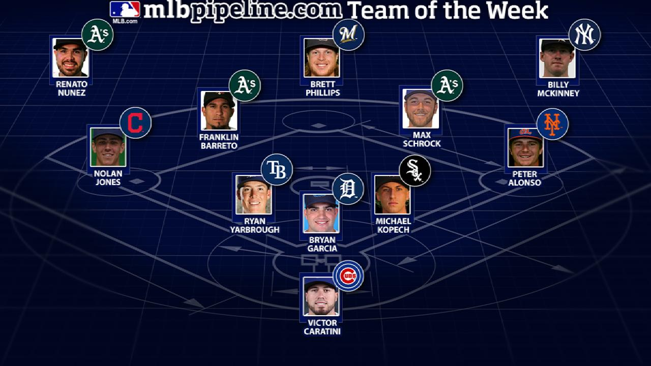 A's trio, Yanks' McKinney lead Prospect Team of the Week