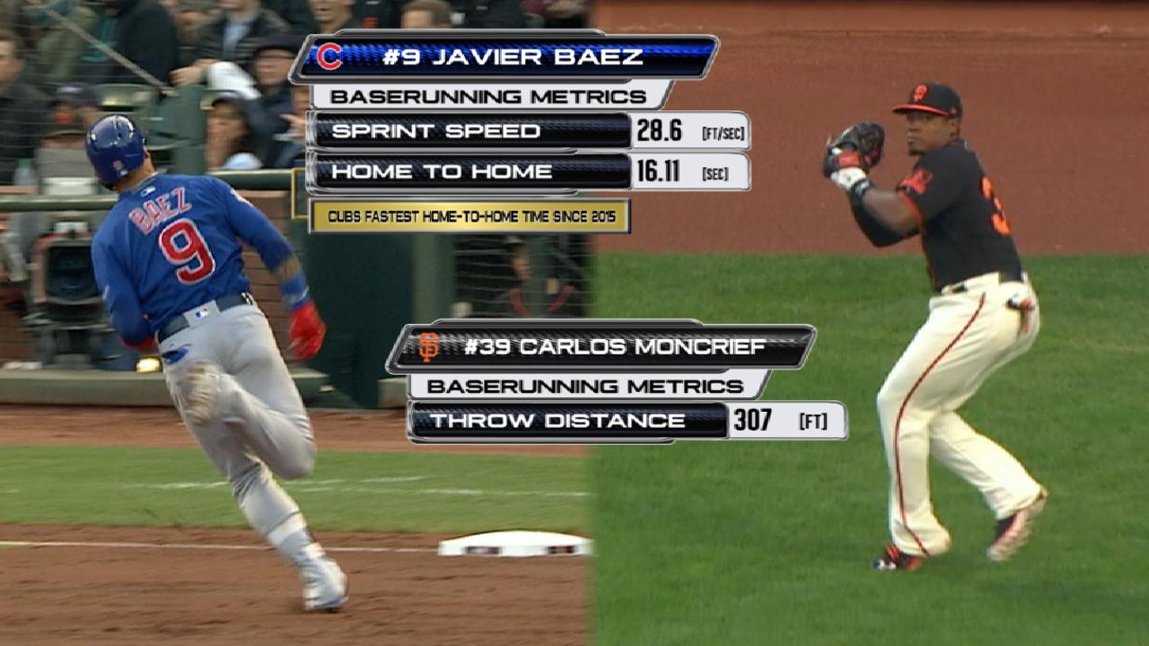 Statcast: Baez rounds the bases