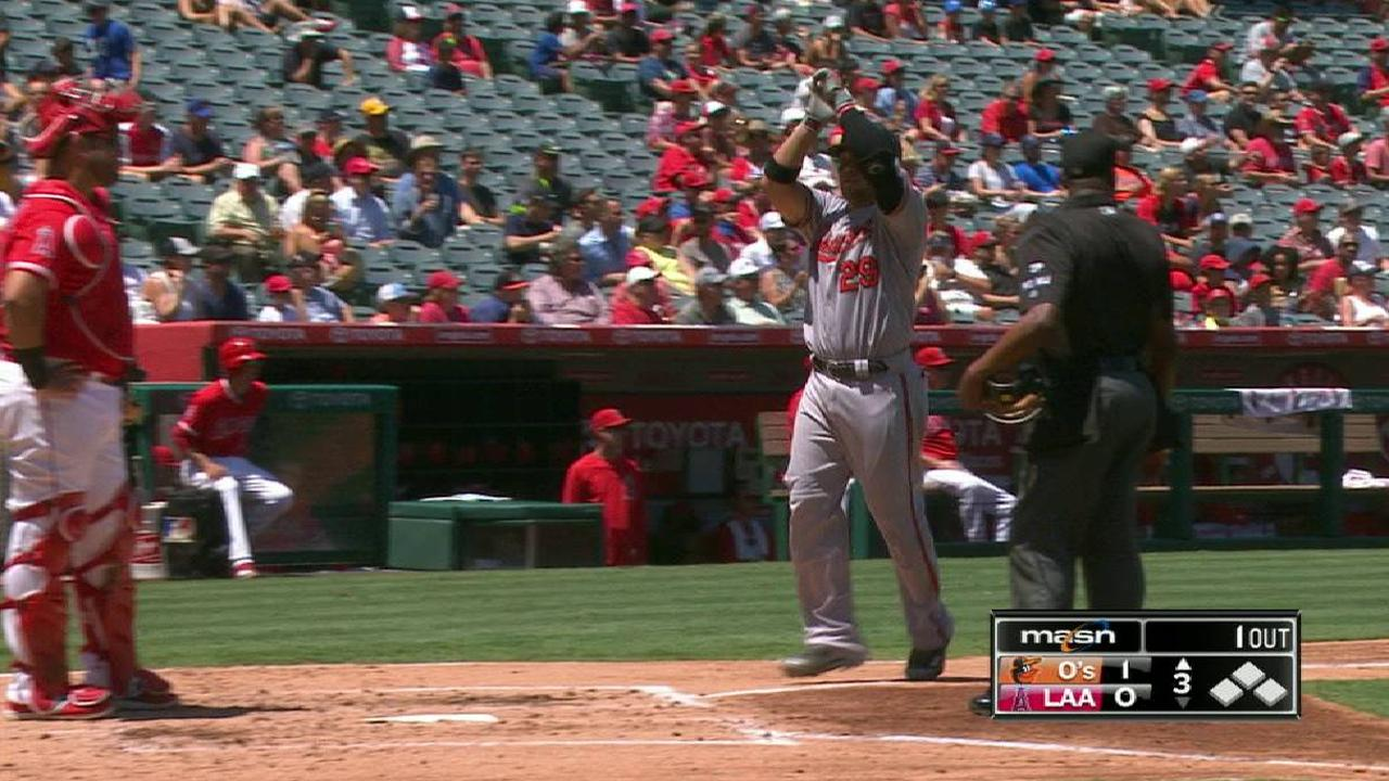 Castillo homers, call stands