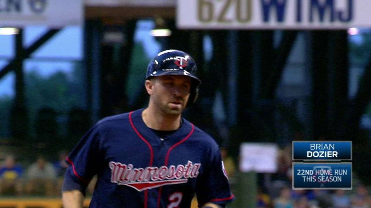 Dozier's HR backs Colon's gem in Twins' win