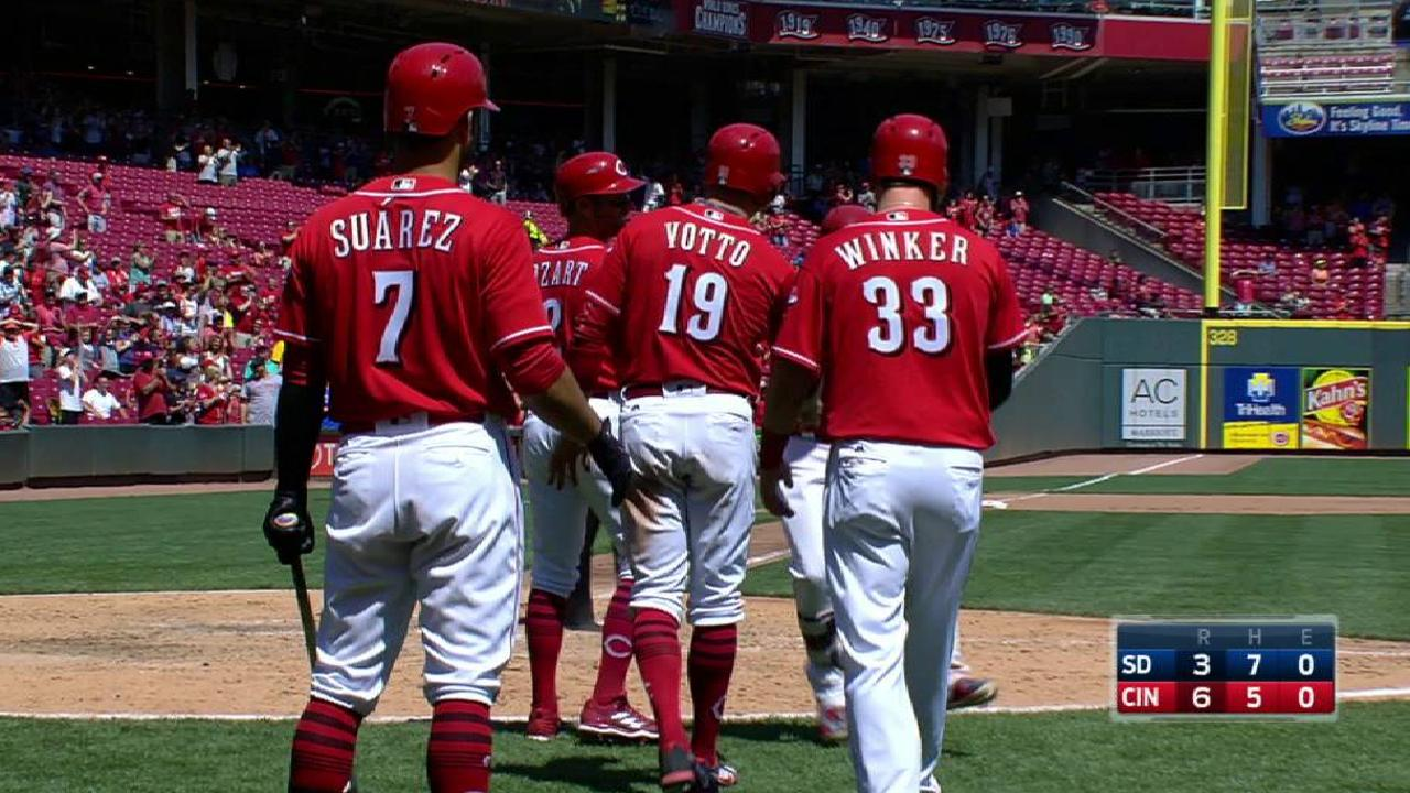Gennett's slam leads Reds' rally against Padres