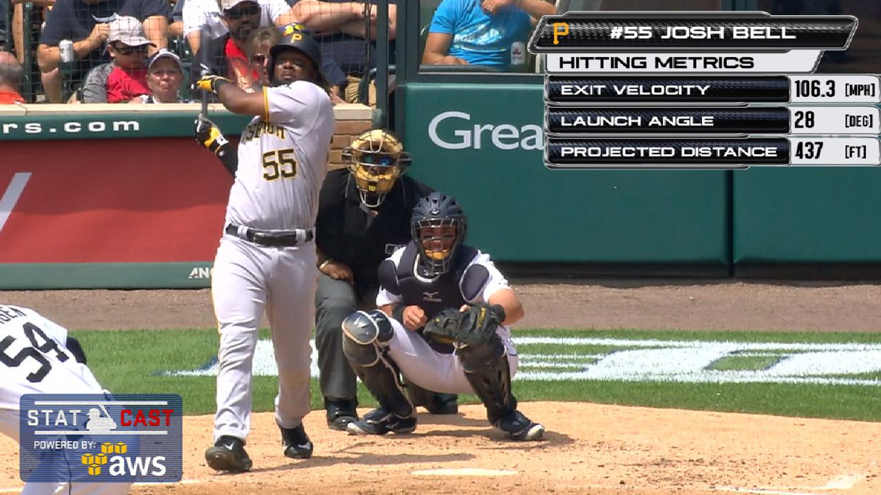 Statcast: Bell's 437-ft. 20th HR