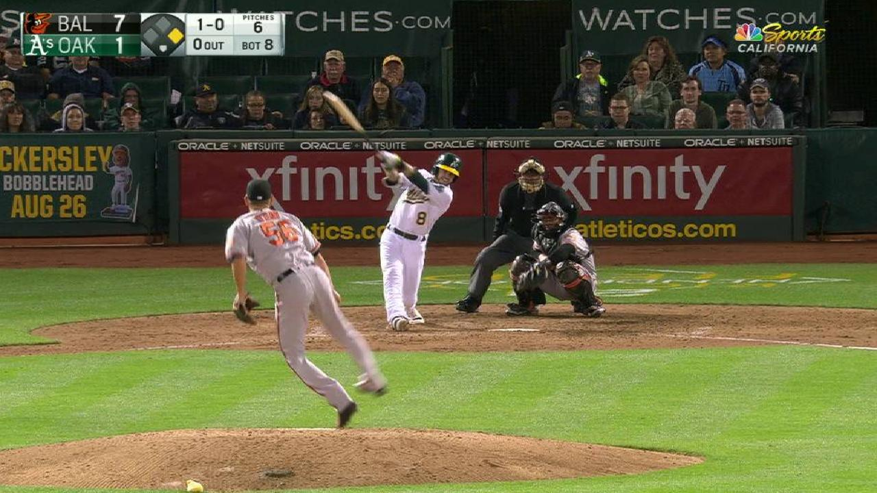 Lowrie's RBI double to right