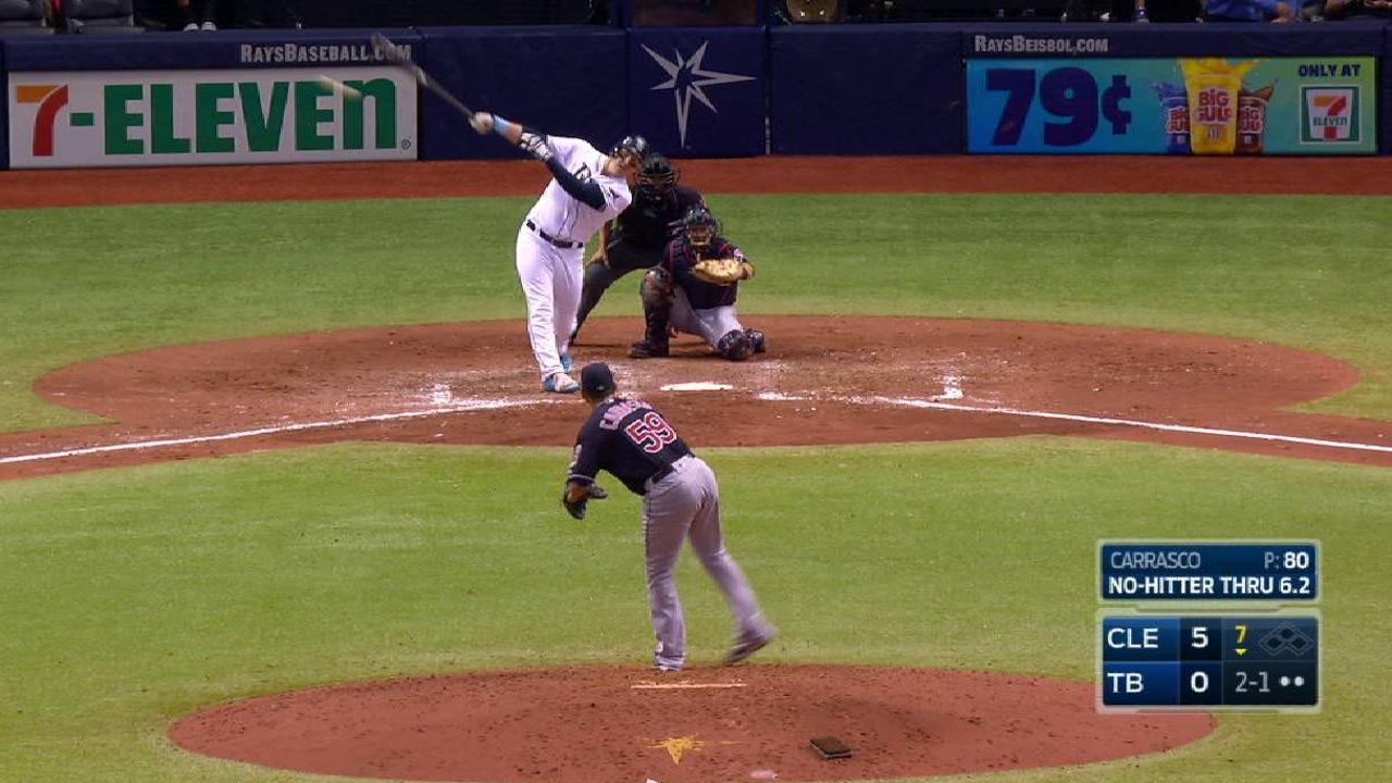 Joya de Carrasco conduce victoria de los Indios en Tampa Bay