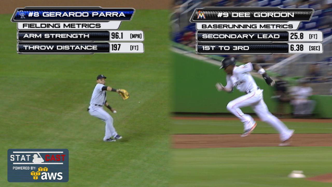 Statcast: Parra's 96-mph throw