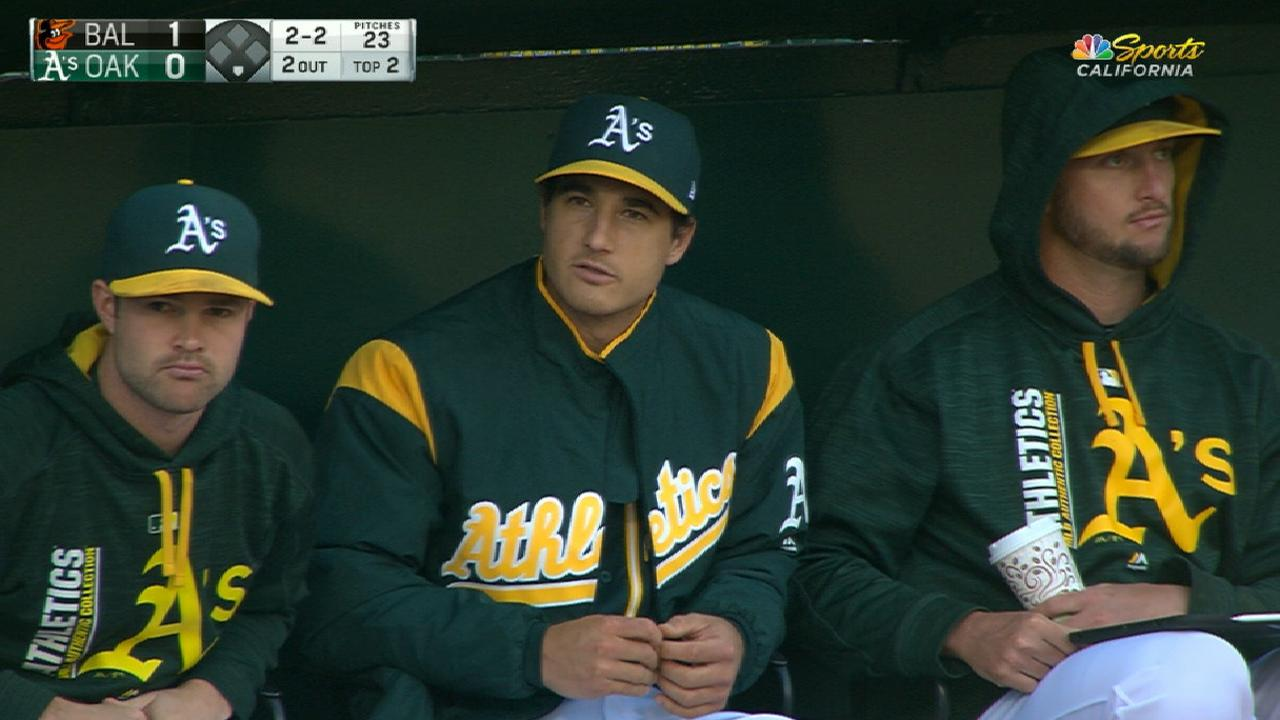 A's call up new acquisition Powell