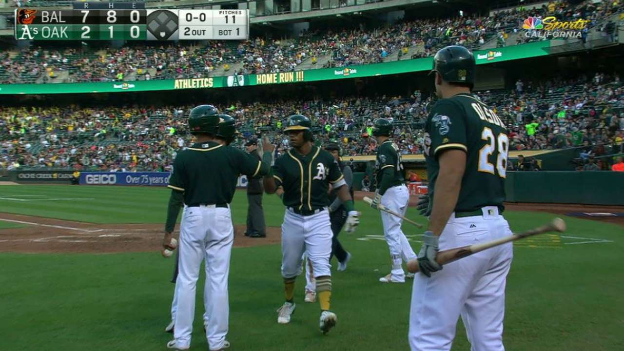 Manaea's painful first inning sets tone in loss