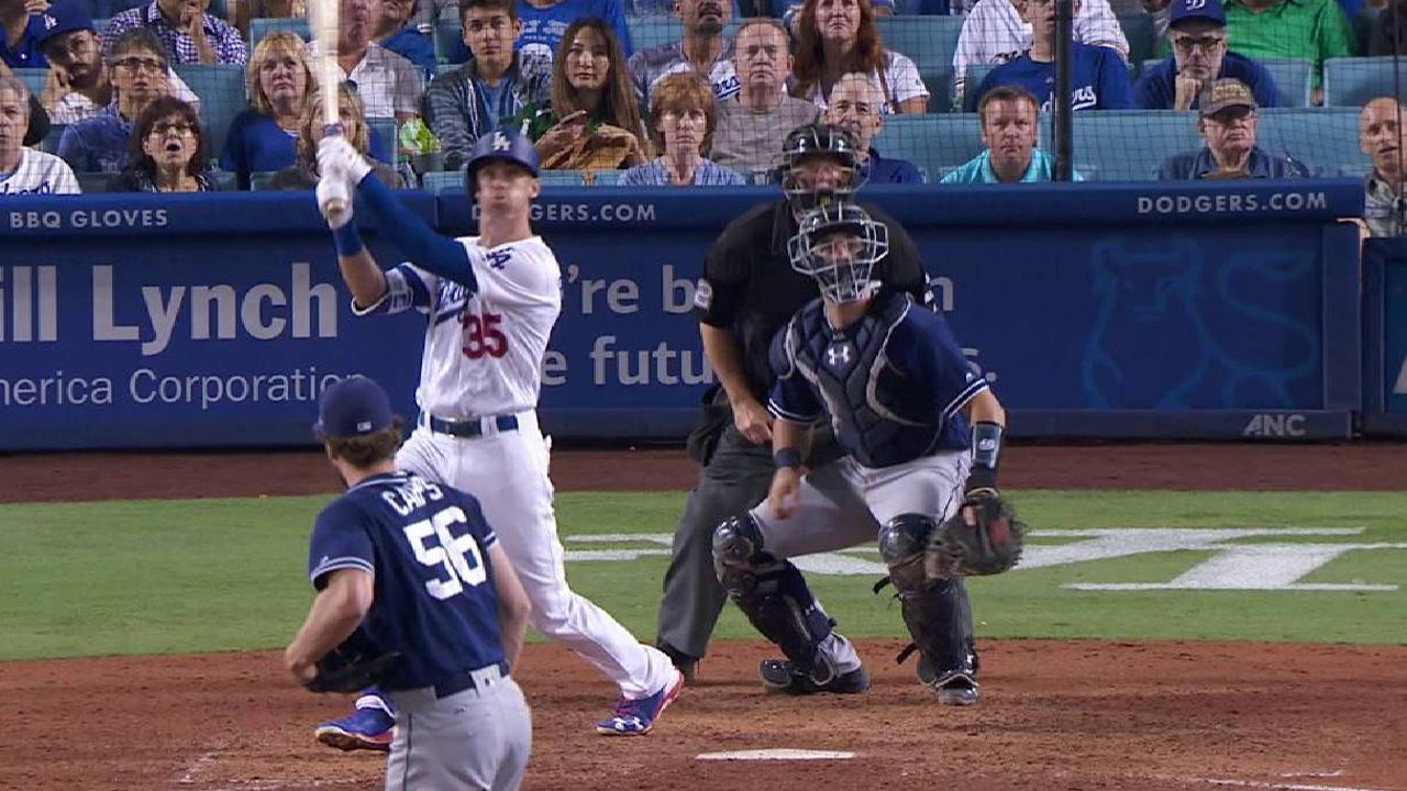 Bellinger 1 HR from Dodgers' rookie record