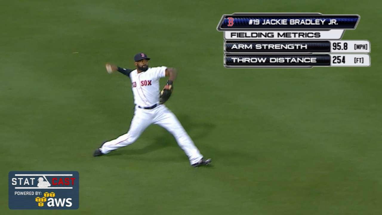 Statcast: Bradley Jr.'s throw