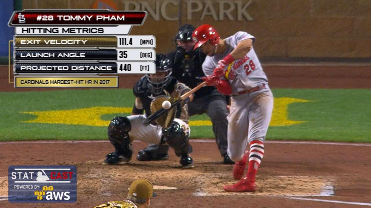 Statcast: Pham's 111.4-mph homer