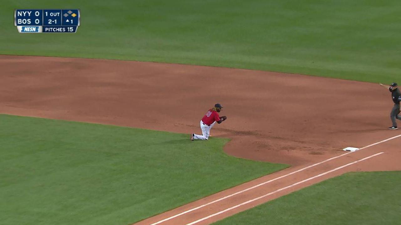 Hanley Ramírez podria ser el primera base de Boston en el 2018