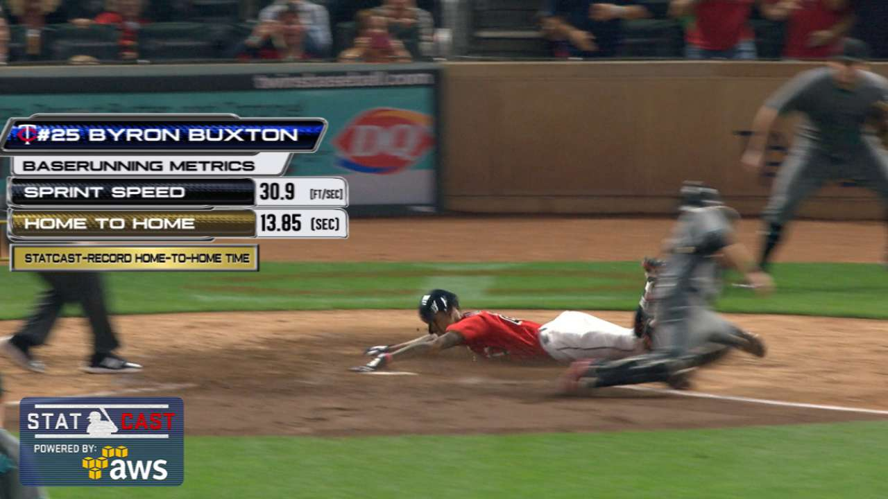 Statcast: Buxton legs out homer