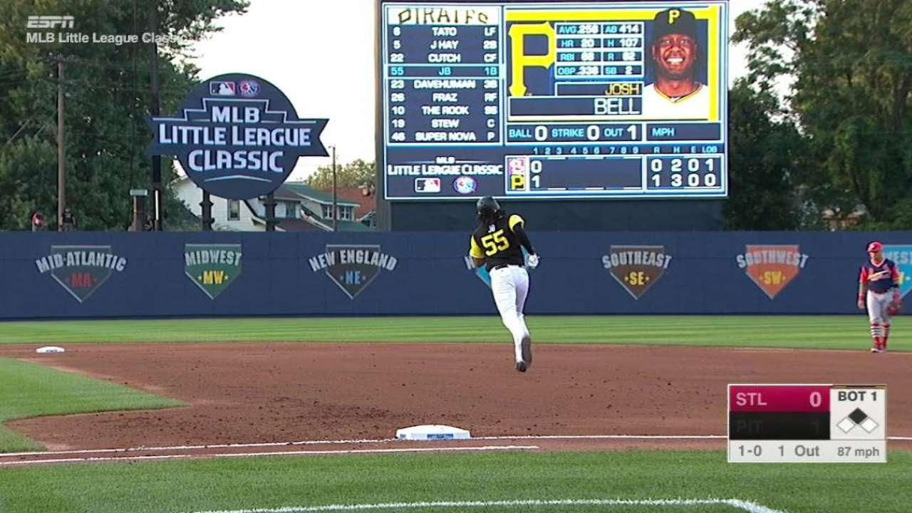 Bell's two-run home run