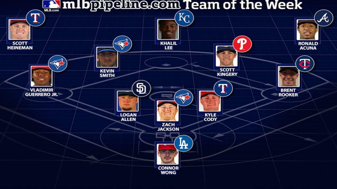 Vlad Jr., Acuna lead Prospect Team of the Week