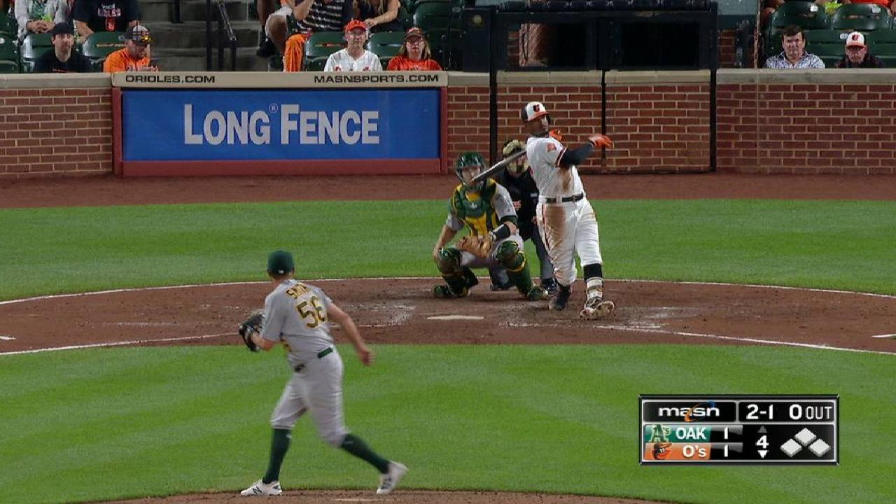 Jones (4-for-4), Schoop power Orioles past A's