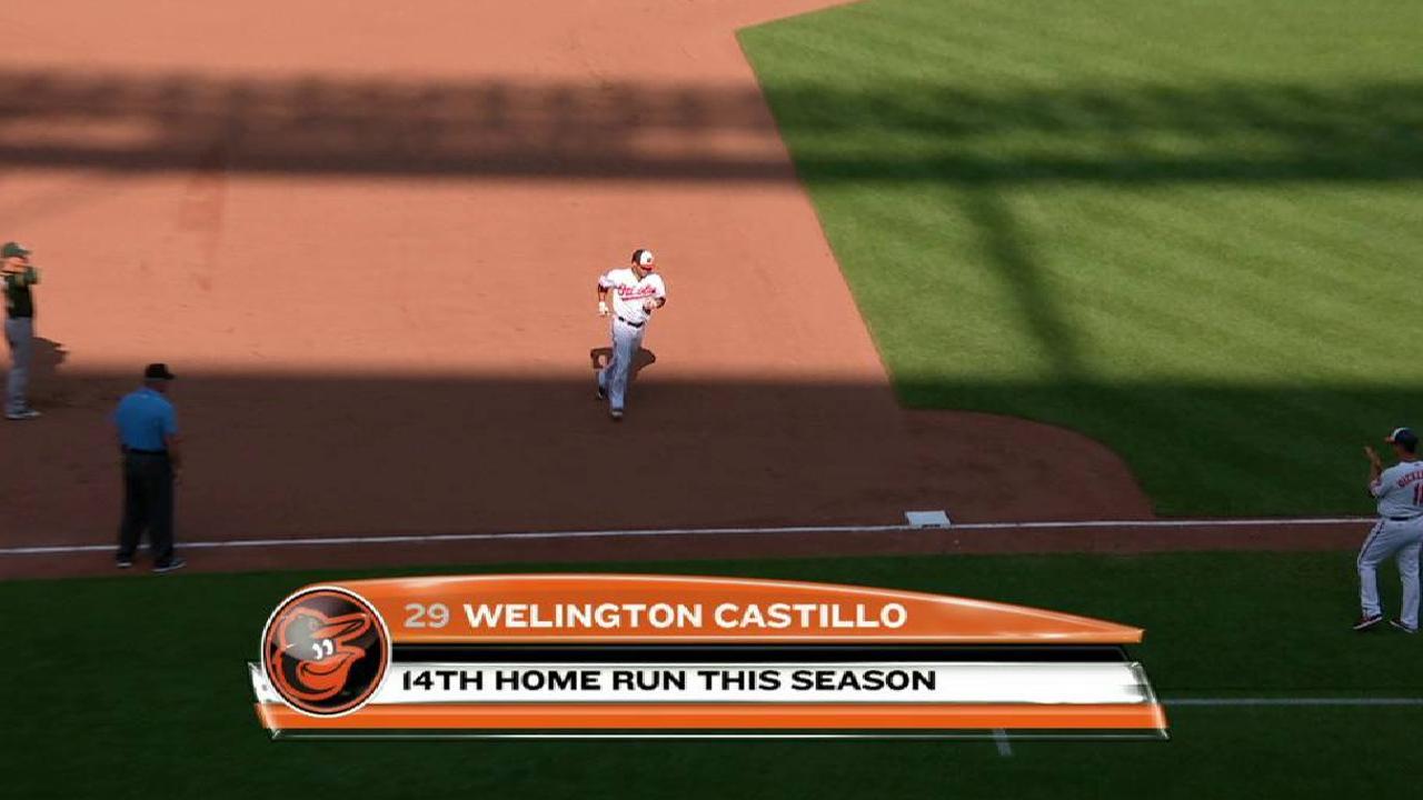 Castillo's two-run home run