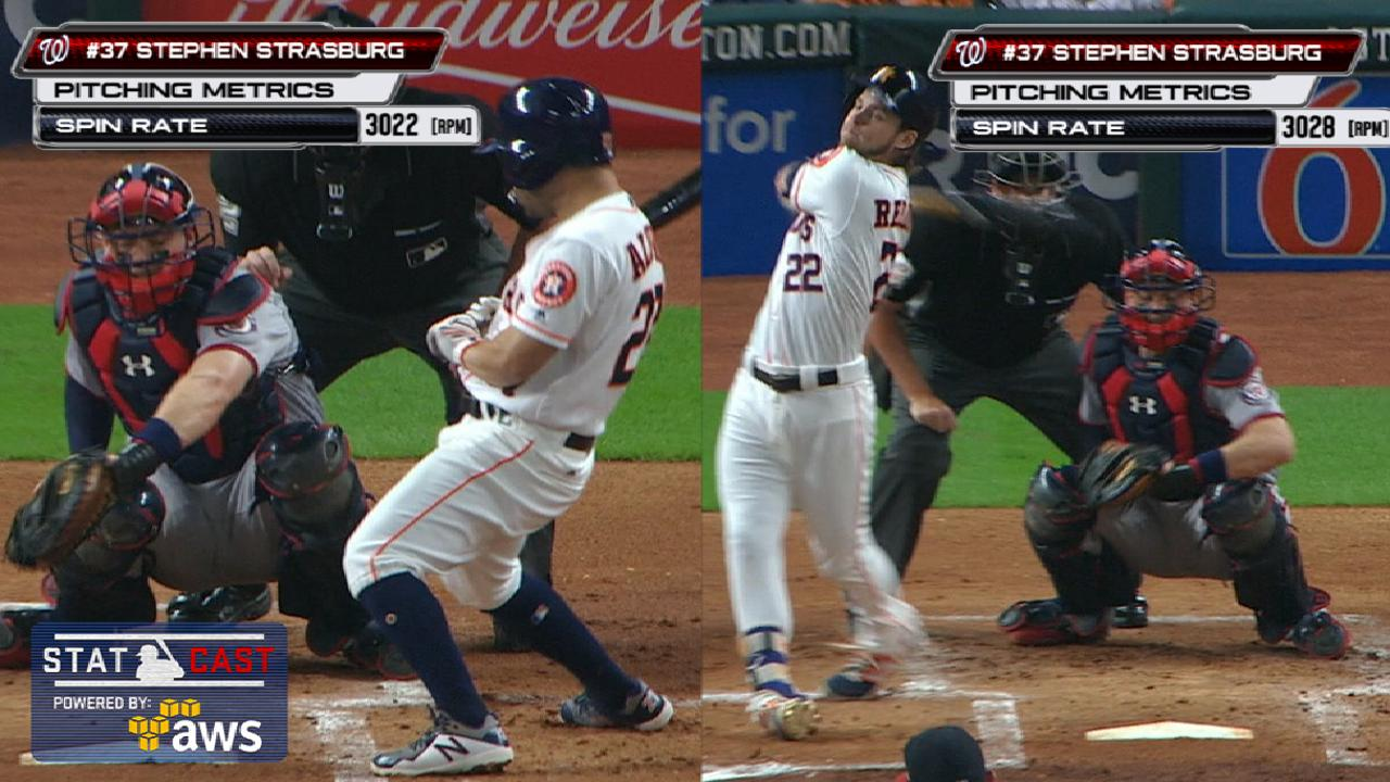 5 Statcast facts for NLDS: Cubs vs. Nationals