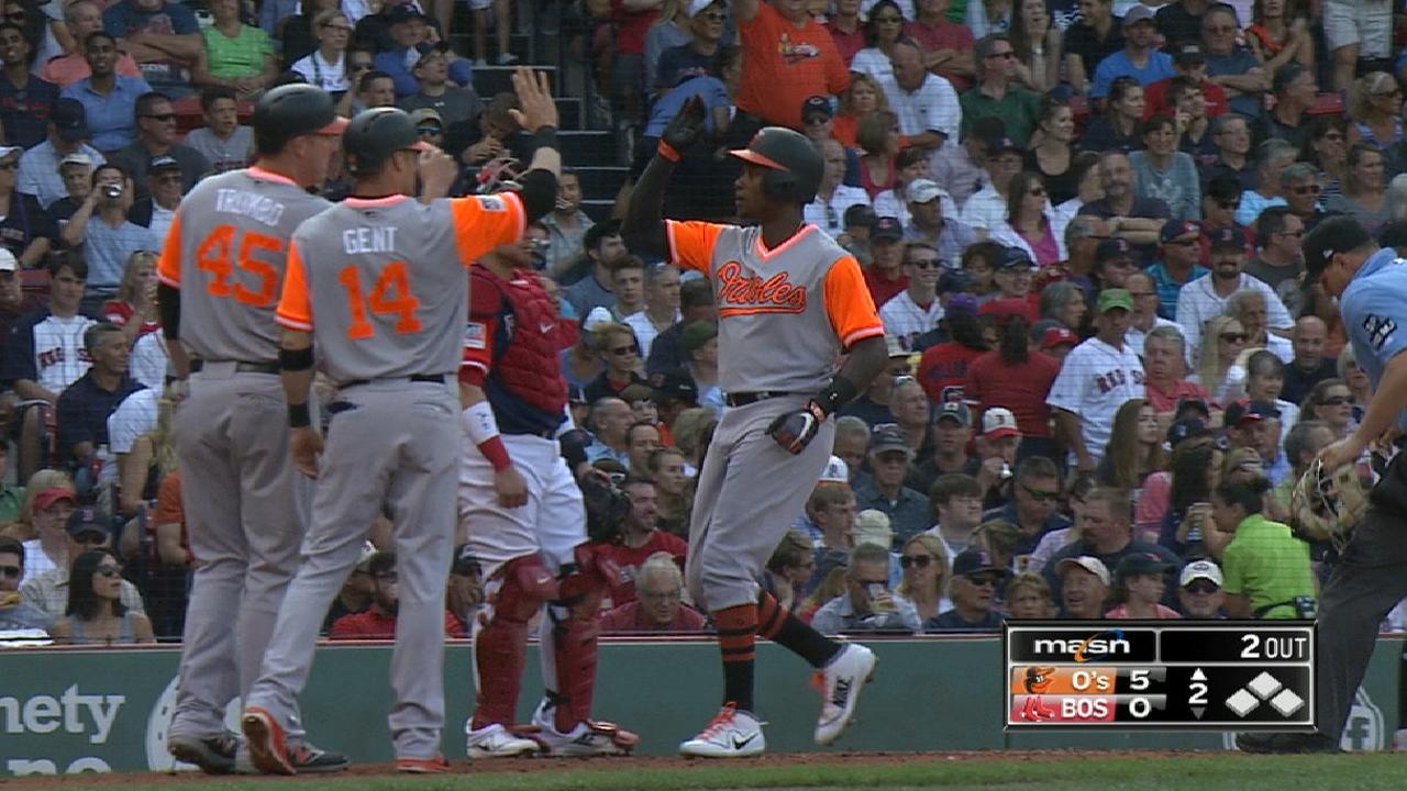 Orioles' five-run 2nd inning