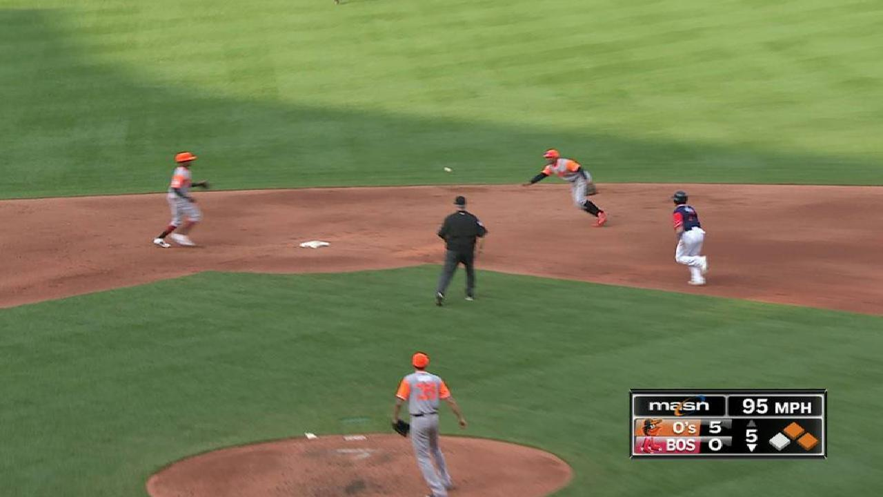 Orioles turn two in the 5th