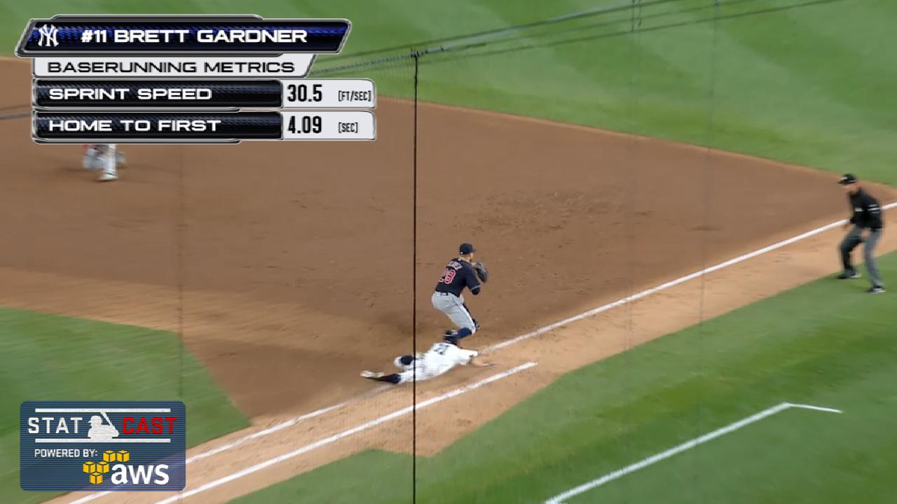 Statcast: Gardner's sprint speed