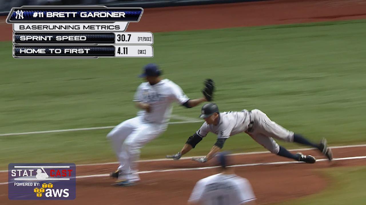 Statcast: Gardner at full speed